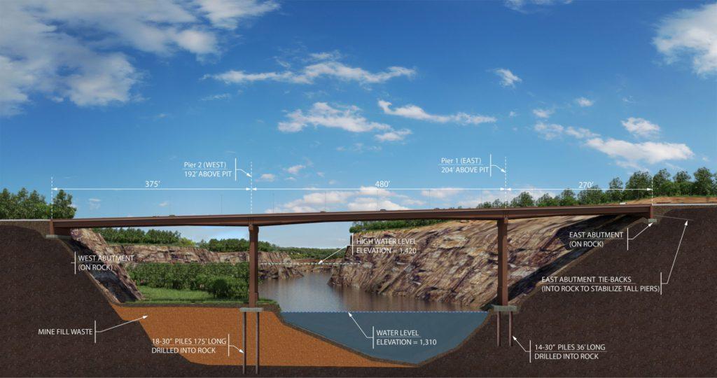 Bridge and Subsurface Rendering